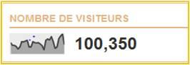Passage des 100 000 visiteurs !