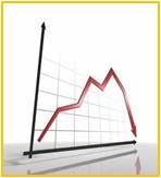Satisfaction, Fidélité Clients & Profit