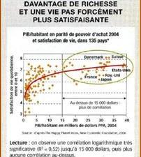 Études Bonheur & Satisfaction ?