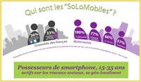 Les SoloMo, des clients insatisfaits et influents