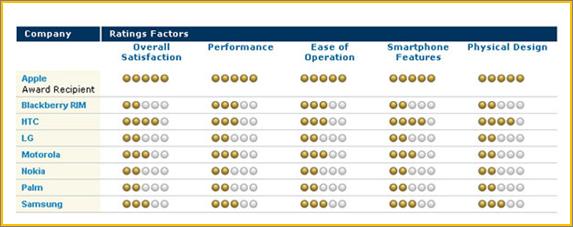 questionnaire satisfaction client banque pdf