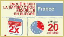 Un sondage sur la satisfaction sexuelle des français, c'est l'été !