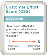 CES « Customer Effort Score » nouvel indicateur satisfaction clients ?