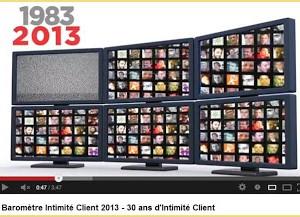 30 ans de relation et d'expérience client !