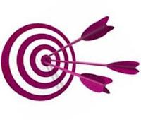 Orientation client et performance de l'entreprise (2)