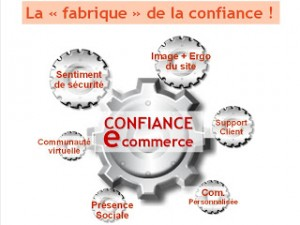 Confiance E-commerce : Les 6 facteurs indispensables !