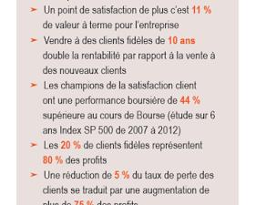 L'impact économique de la satisfaction client ou l'économétrie de la fidélité.