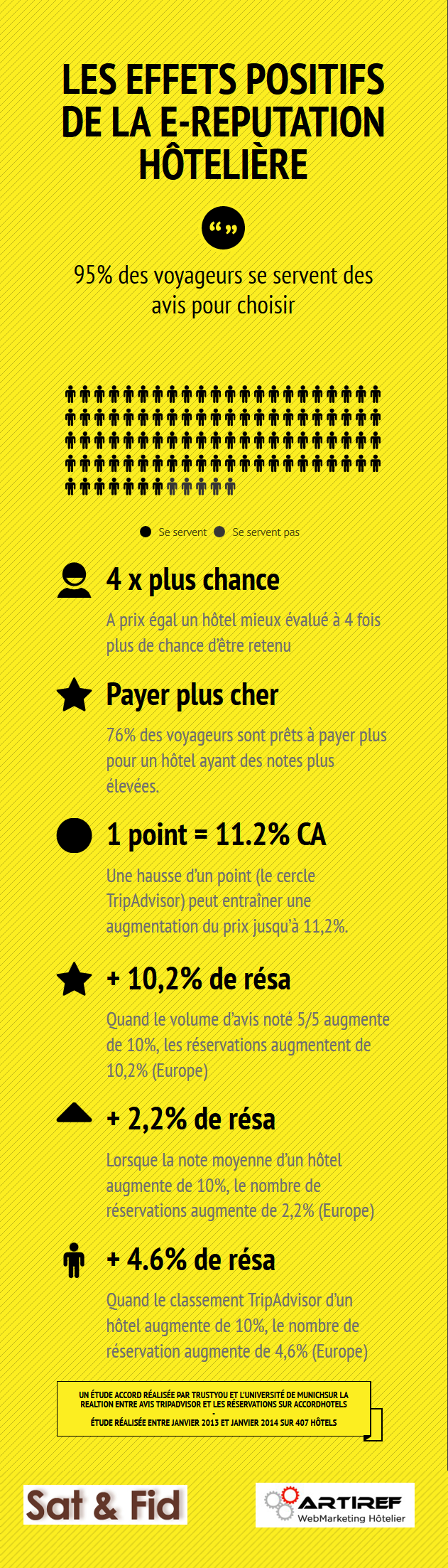 infographie-e-reputation