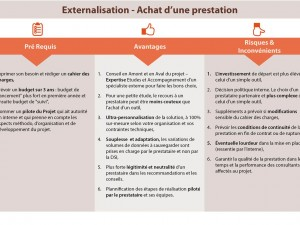 Feedback client, internaliser ou externaliser ?  « Make ou Buy ? » (2 / Buy)