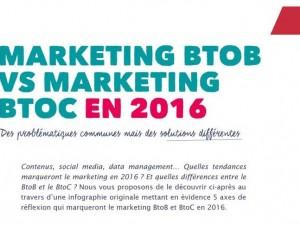 Infographie :  Marketing BTB versus BTC