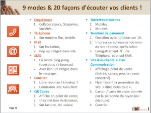 9 modes et 20 façons d'écouter vos clients