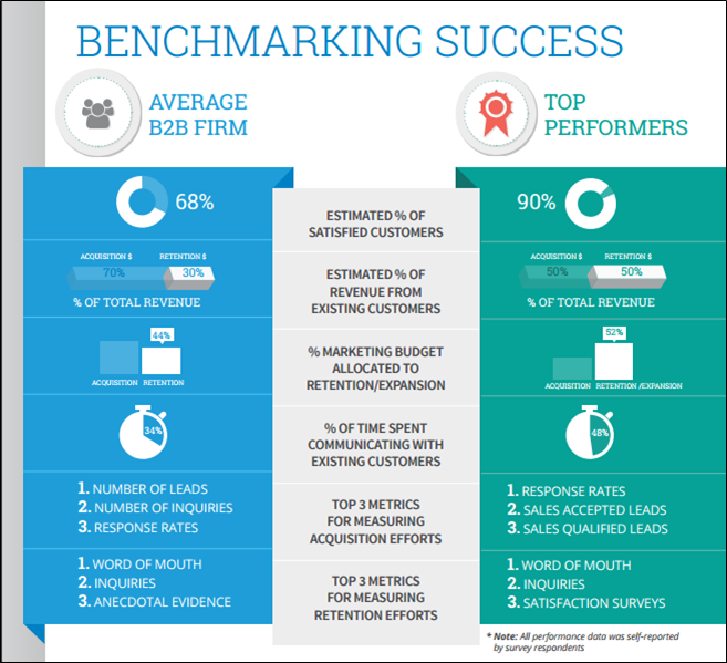 bench-marck-succes