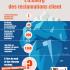 Iceberg_reclamations_clients_v_def3