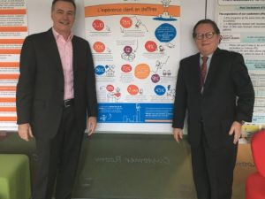 La politique «Culture Client» chez Bristol-Myers Squibb