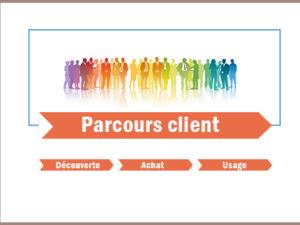 Expérience client : 5 bonnes pratiques pour augmenter la fidélité client