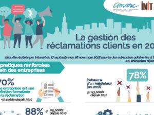 ENQUÊTE : les entreprises françaises et les réclamations